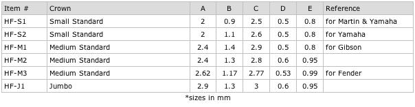 Fender Fret Sizes Related Keywords & Suggestions - Fender